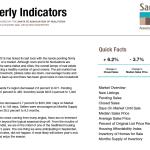 Q-3 2015 SFAR Statistics
